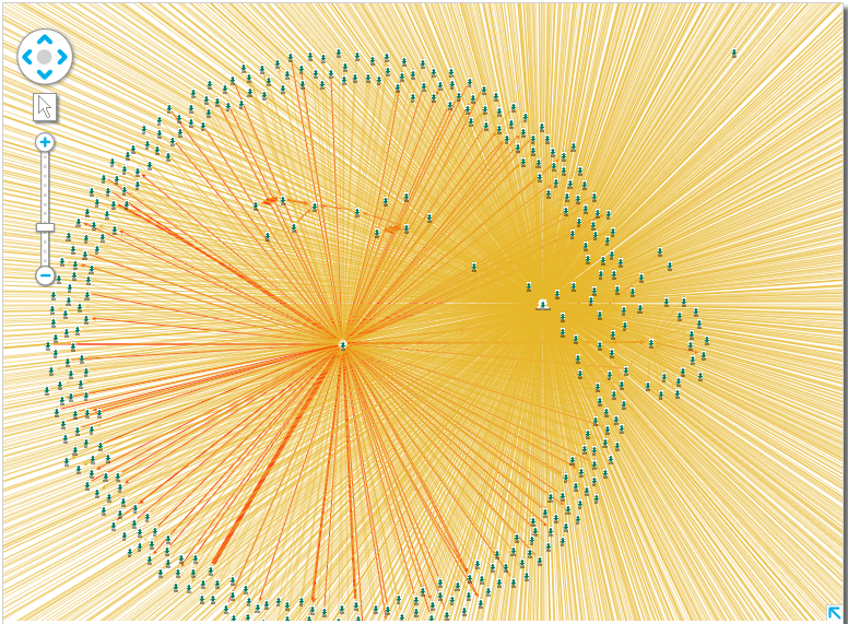 Visualization of Bitcoin transactions during 2010-11