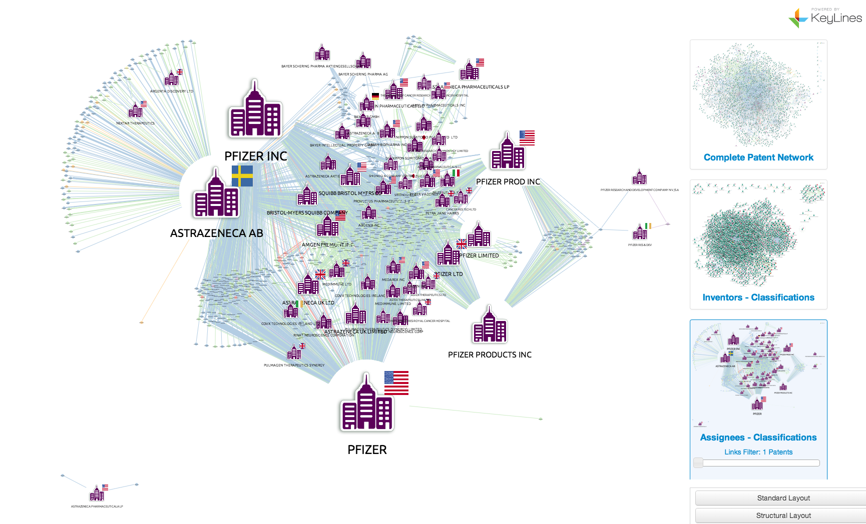 Visualizing a network of patents - connected by assignees and classifications