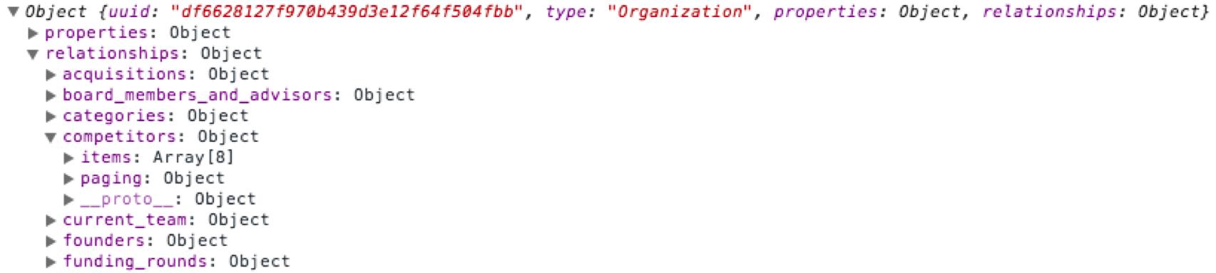 Crunch-base-API