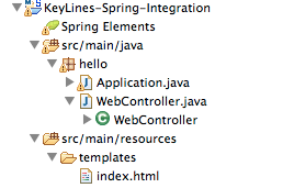 Spring file structure