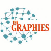 Neo Technologies Graphies Award
