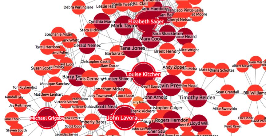 enron network visualization 9