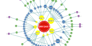 network visualization for infrastructure management