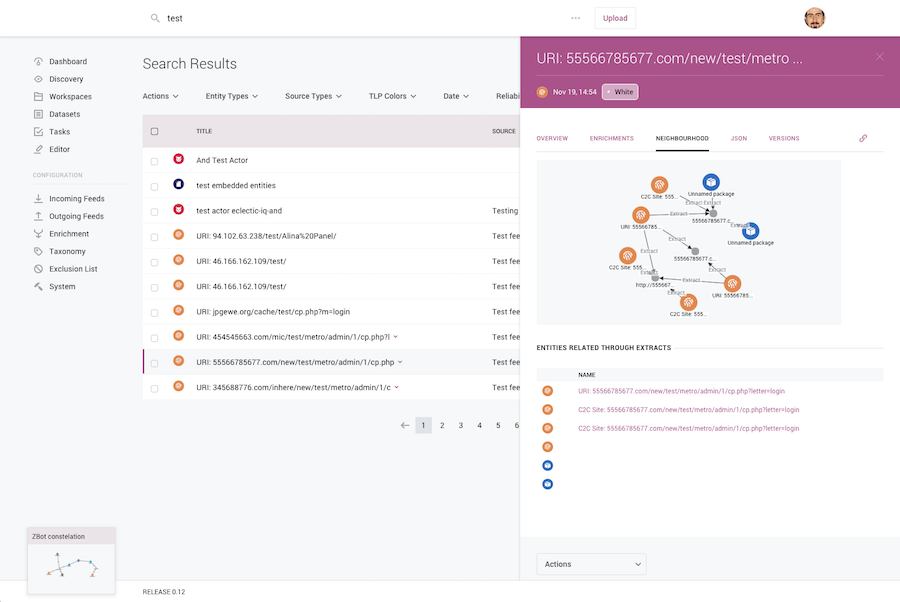 Cyber threat intelligence and graphs: EclecticIQ case study