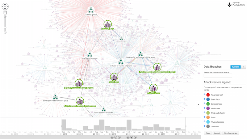 visualizing a data breach as a graph - image 10