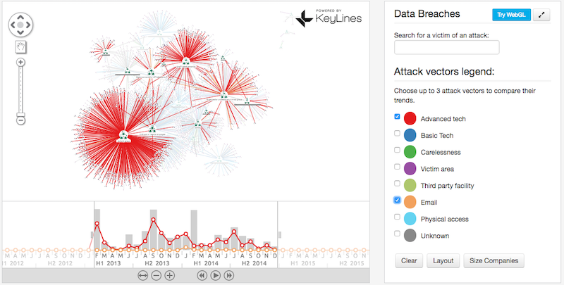 visualizing a data breach as a graph - image 3