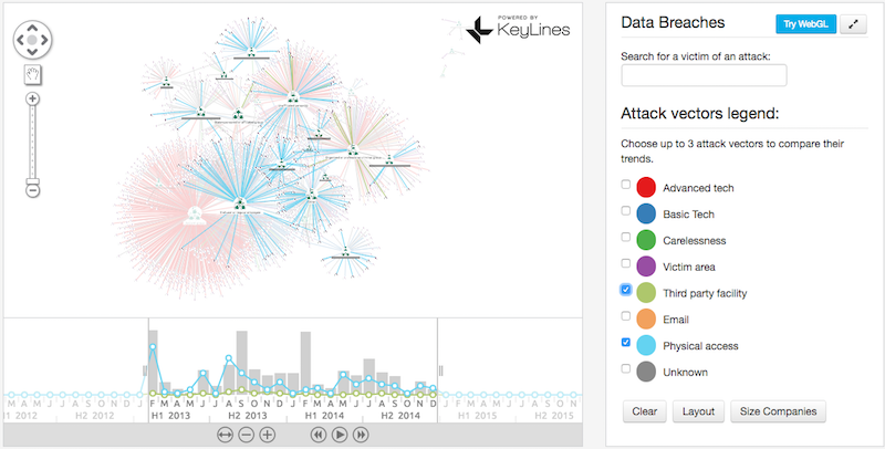 visualizing a data breach as a graph - image 5