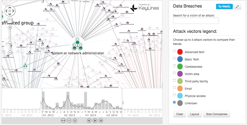 visualizing a data breach as a graph - image 9
