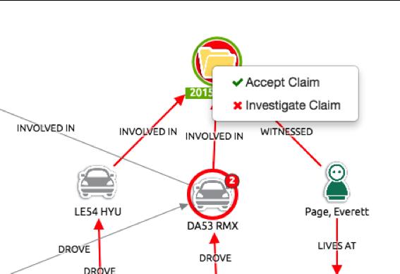 accept or investigate