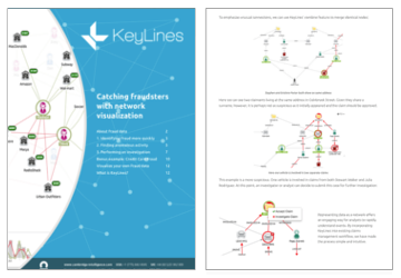 keylines fraud detection