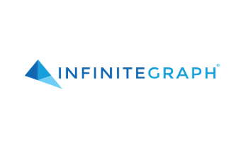 Visualizing the Infinitegraph graph database with KeyLines