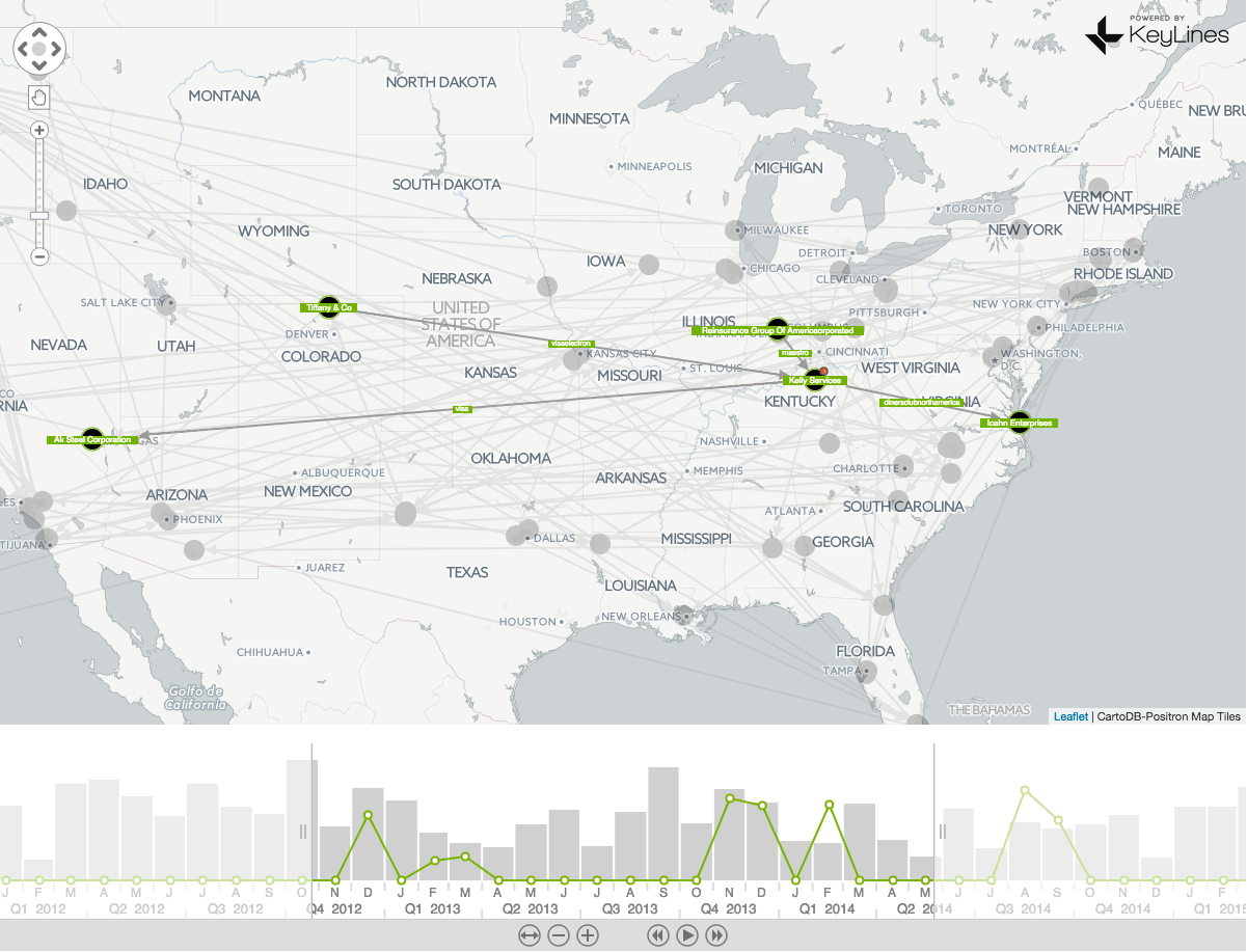 Build advanced graph visualizations with KeyLines geospatial and dynamic network capabilities