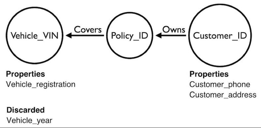 data-modeling-4