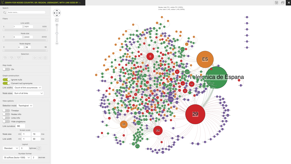 "Force-directed graph visualizations to reveal ""hard to discover"" incidents."