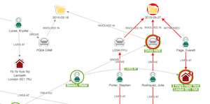 network visualization for fraud management