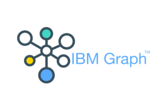Visualize the IBM Graph