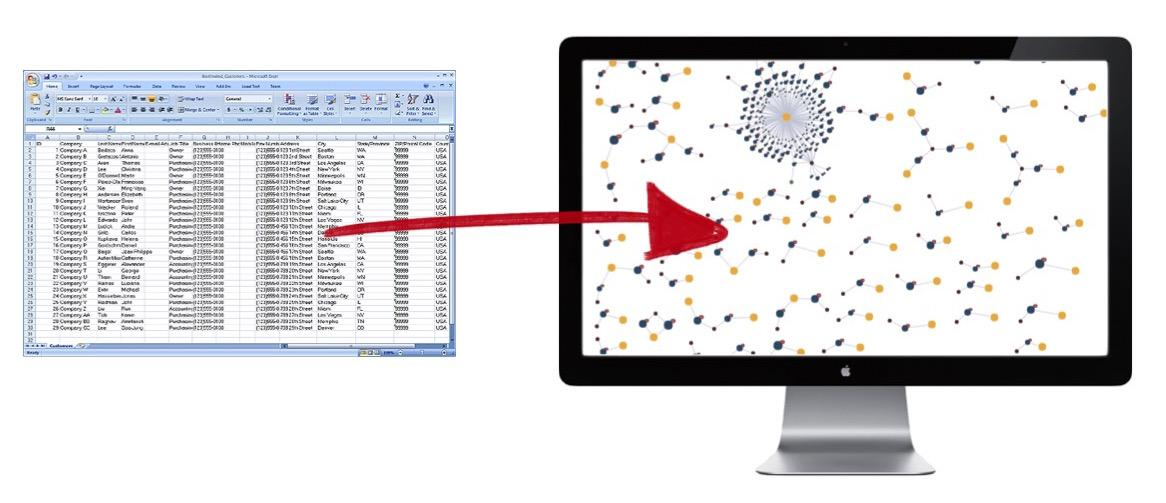 Network visualization transforms complex and lengthy spreadsheet data into interactive and intuitive diagrams