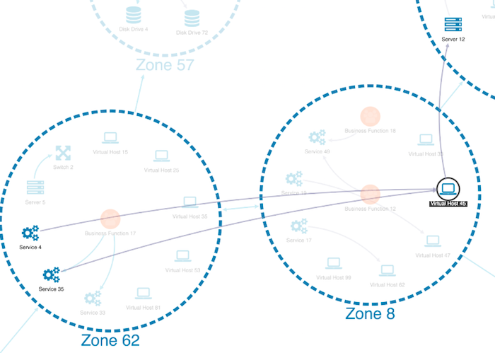 Interact with links between nodes across the chart