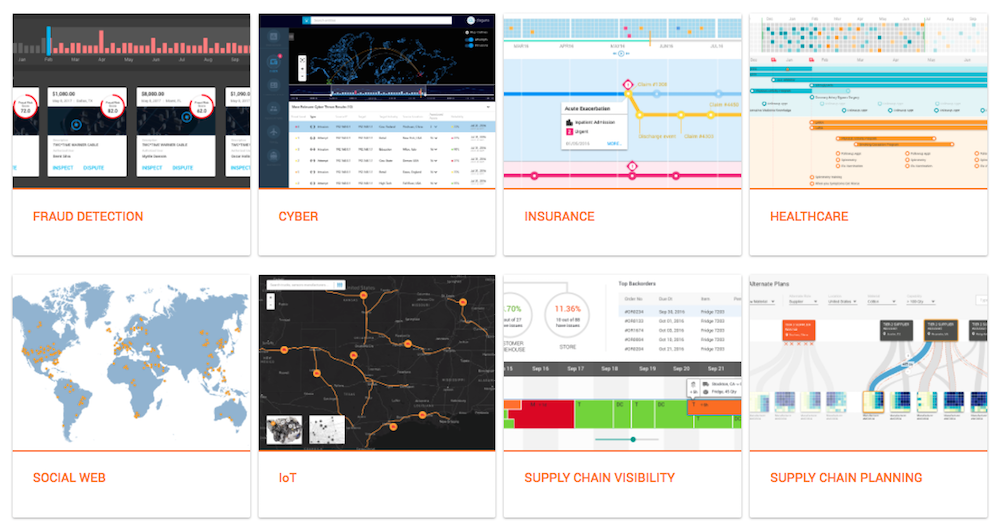 Data visualization apps, from Expero Graph Gallery