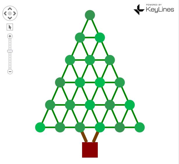 The basic Christmas tree