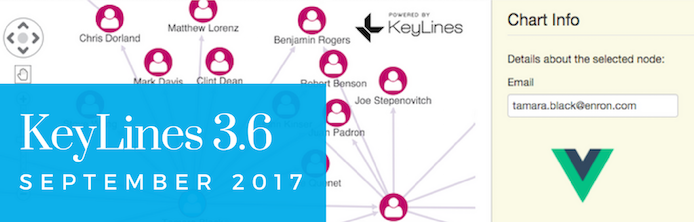 What's new in KeyLines 3.6?