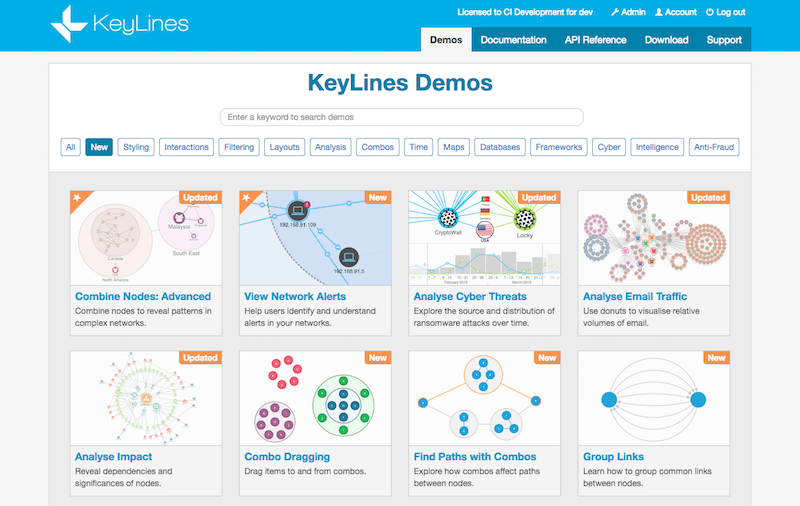 Hands-on graph visualization: KeyLines & Neo4j - Cambridge