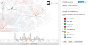 network visualization for cyber security