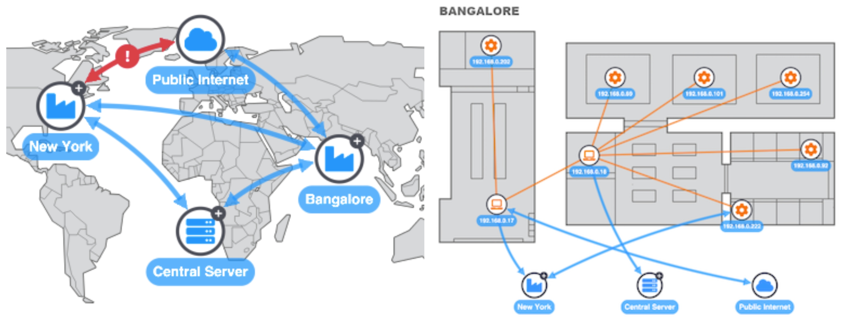 KeyLines 5.0 supports images as maps: a radical new way to visualize location data.