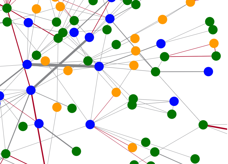 Styling links to represent multiple connections simplifies complex charts