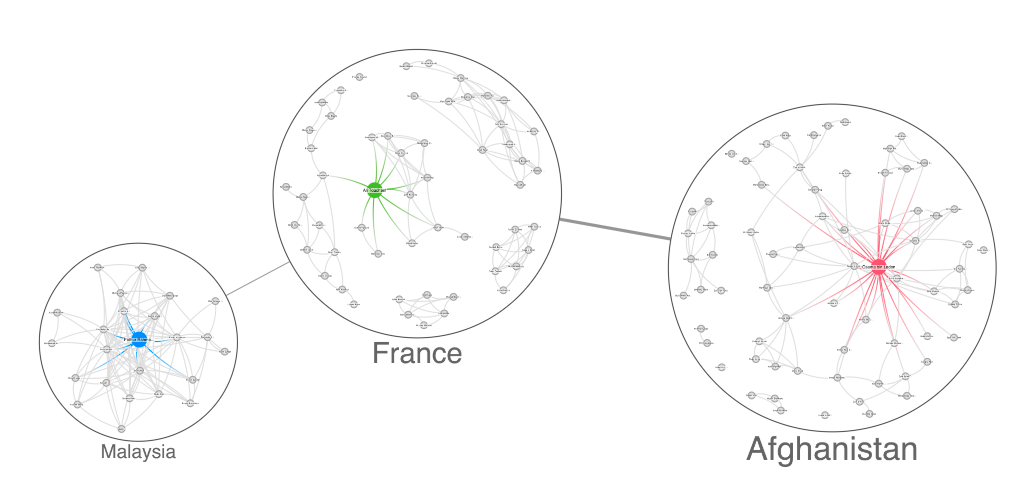 Lens arrangement and curved links give graph visualizations a more organic feel
