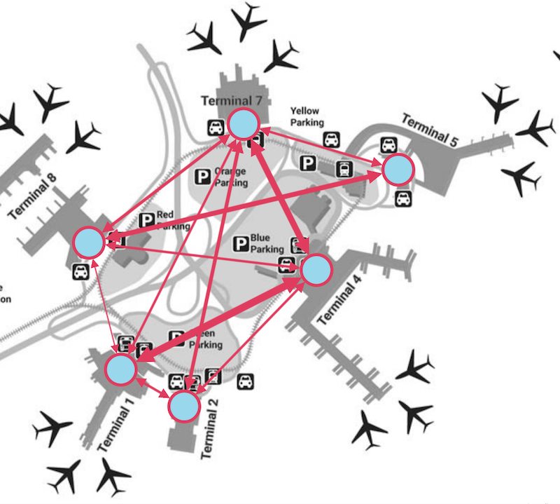 Using custom graphics as a map to understand connections in an airport