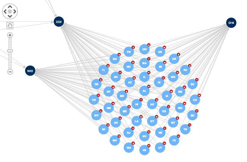 Structural layout automatically groups similar nodes (like these US states) closer together