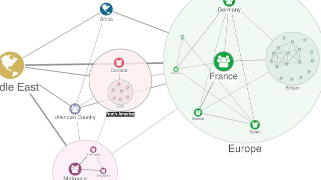 KeyLines graph visualization toolkit