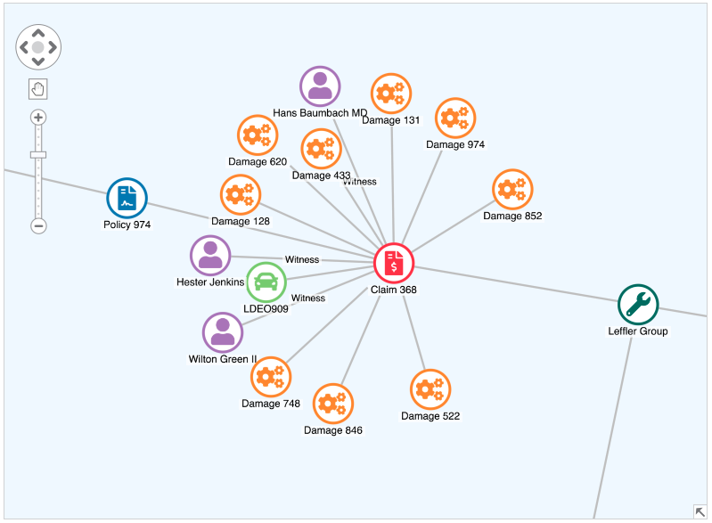 Visualizing nodes associated with individual insurance claims