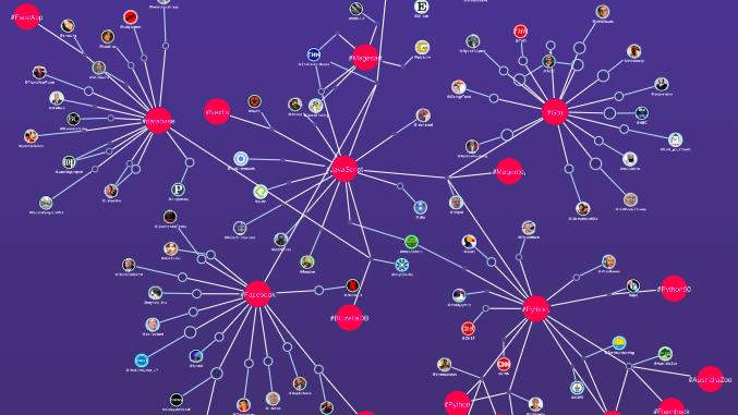 ReGraph graph visualization Twitter showcase