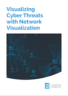 visualizing cyber threats KeyLines