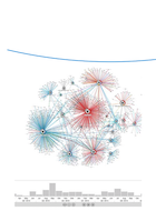 visualizing dynamic networks