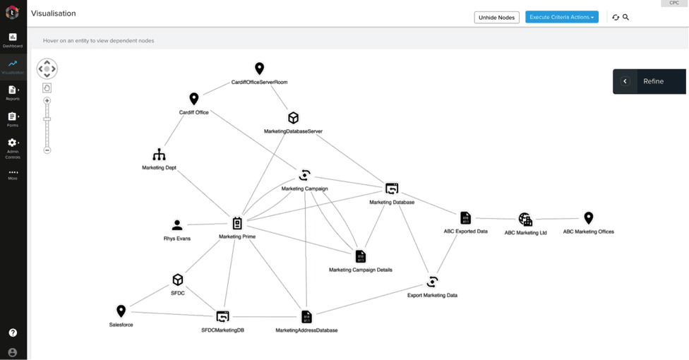 trust-hub's Privacy Lens product, showing a network of people, processes and places related to specific data assets