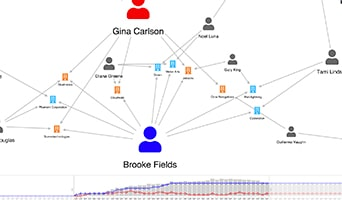 network visualization for compliance