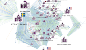 network visualization for pharmaceuticals and bioscience
