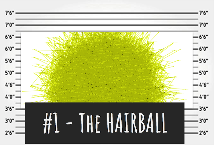 If you see a tangled mass of nodes and links that are impossible to analyze, you've got a hairball