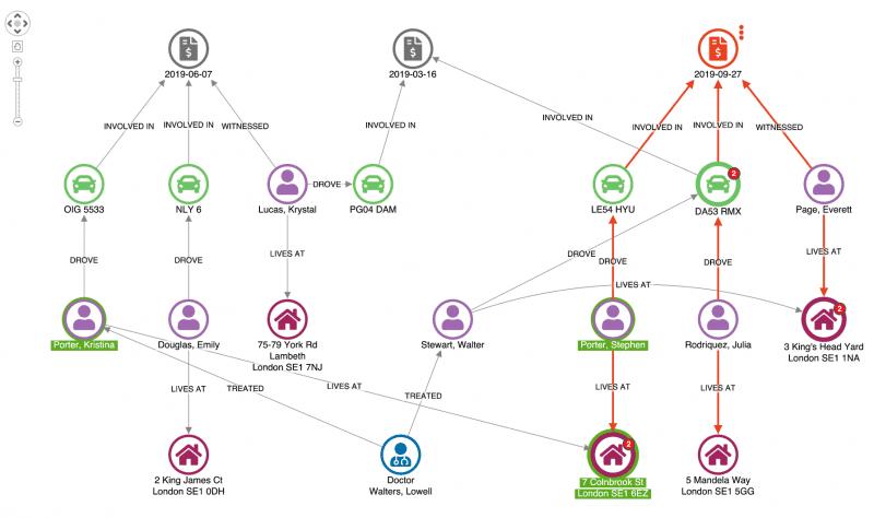 graph visualization - insurance fraud - keylines - screenshot4