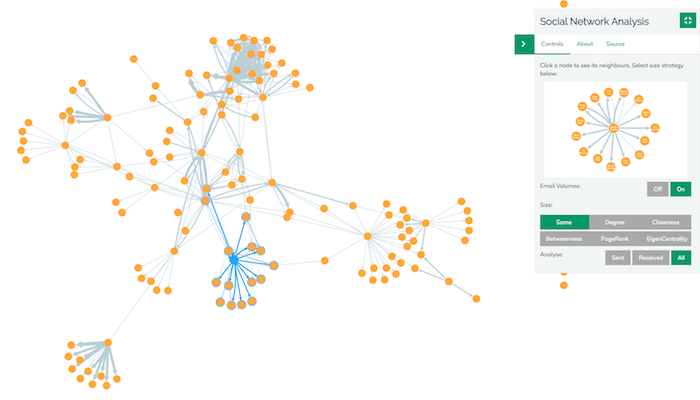 Network with no centrality sizing