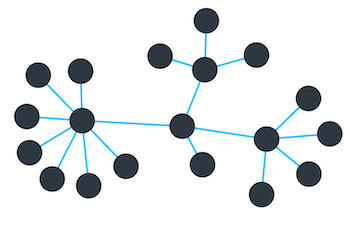 network visualization for business intelligence