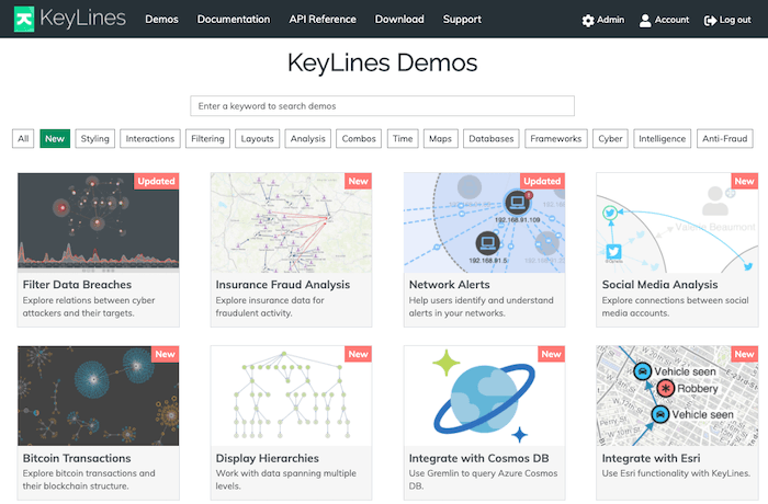 KeyLines' features detailed demos with downloadable source code to save you coding from scratch.