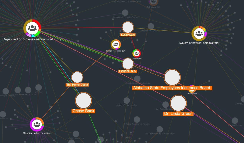 visualizing a data breach as a graph - image 10