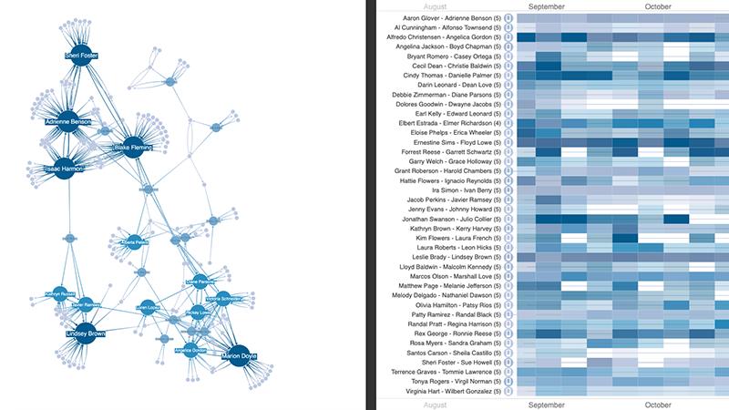 visualizing communications data