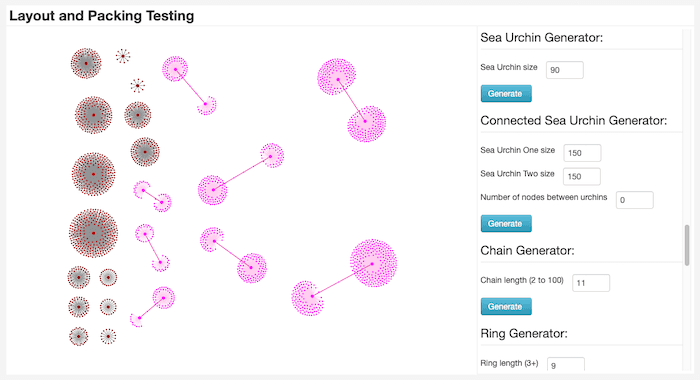 Fine-tuned control over the data shapes in our graph visualization gives us infinite testing options.