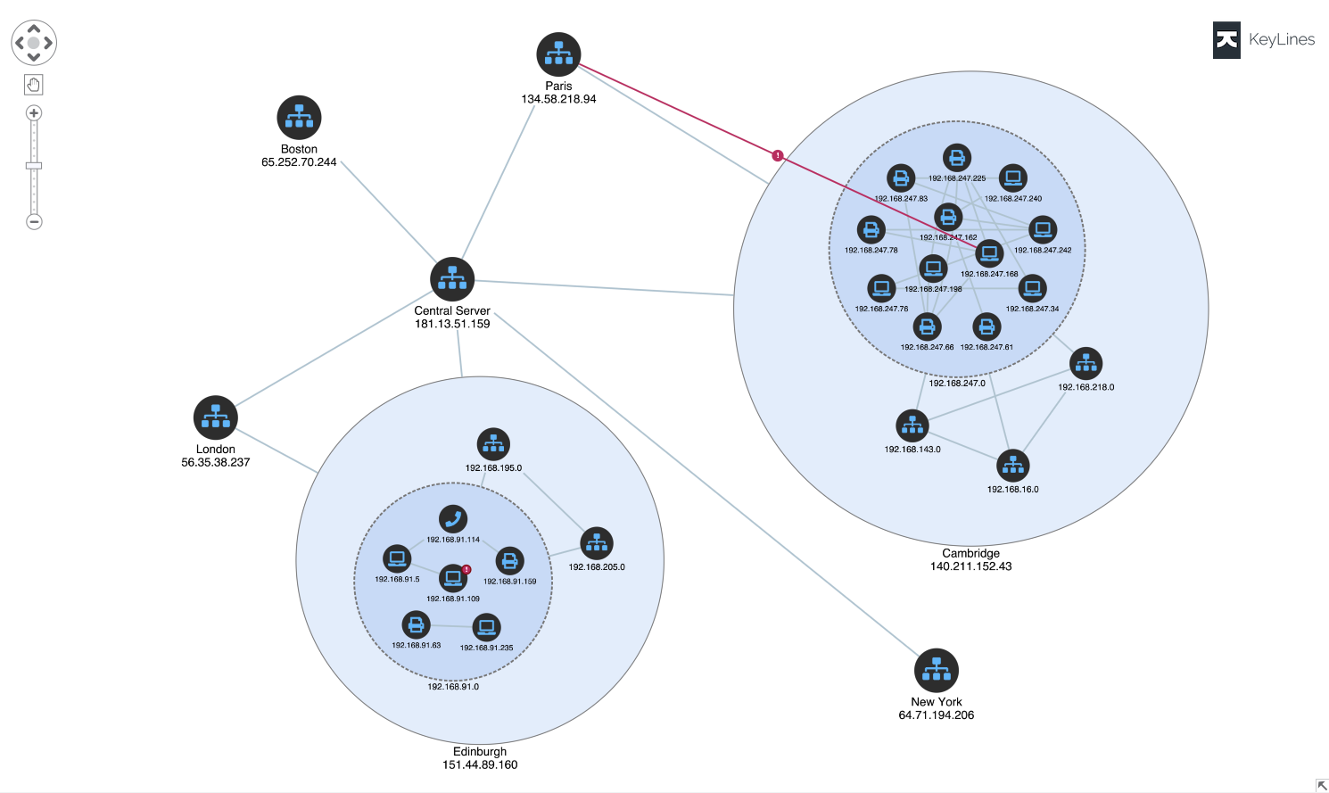 visualizing root cause analysis with network mapping software