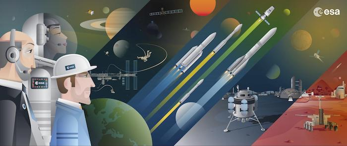 ESA graphic showing how they shape the development of Europe's space capability.